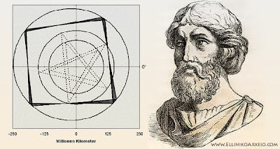 Pythagoras: the mysterious personality, his reverence for ...